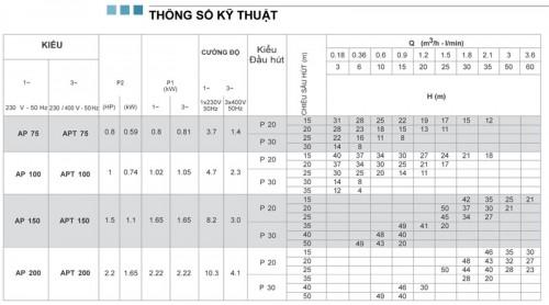 thong-so-May-bom-hut-sau-co-duong-hoi-Master AP